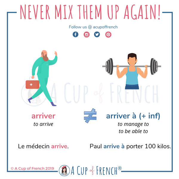 Never mix them up again - ARRIVER / ARRIVER À