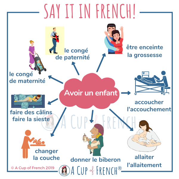 Avoir un enfant - French words
