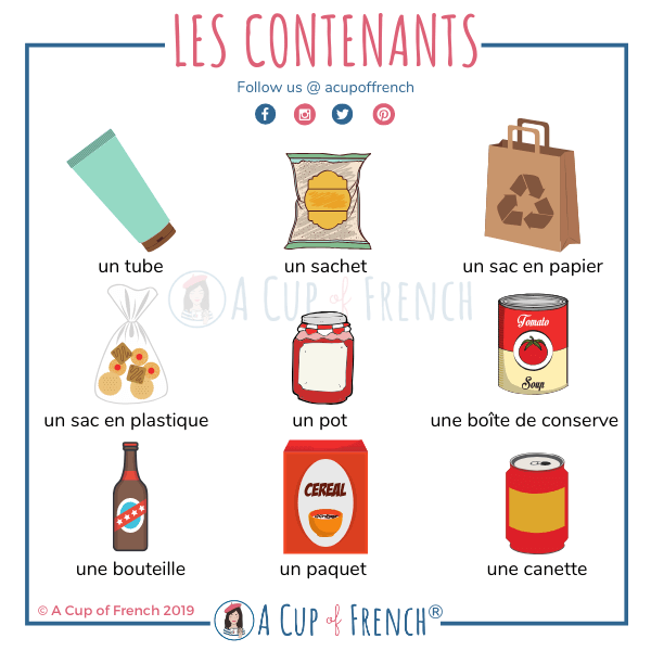 Containers in French (food)