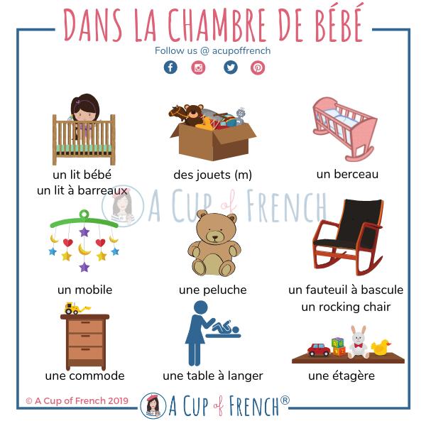 Dans la chambre de bébé - French words