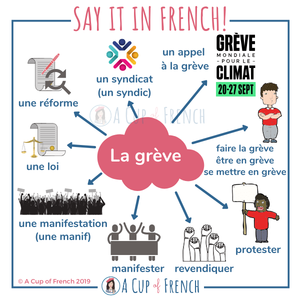 French vocabulary to talk about a strike