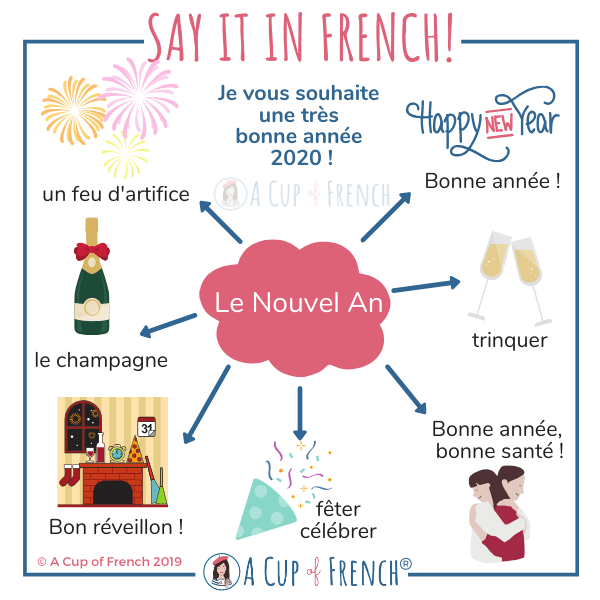 Nouvel An - French vocabulary