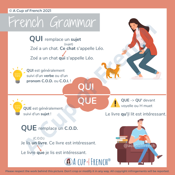 French relative pronouns QUI and QUE
