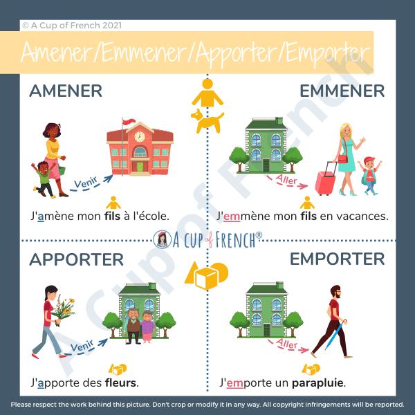 How to use Apporter-Emporter-Amener-Emmener