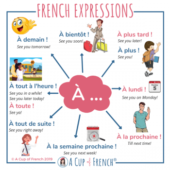 French À preposition in time expressions