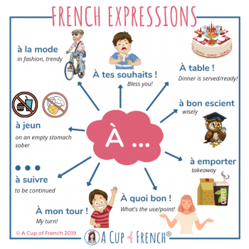 French expressions with À