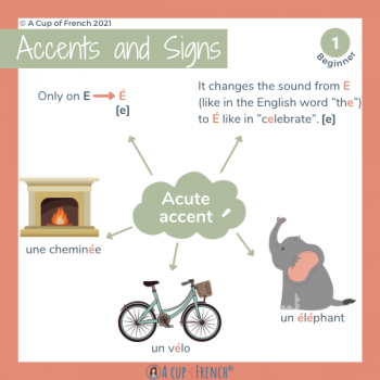 Accents and signs in French