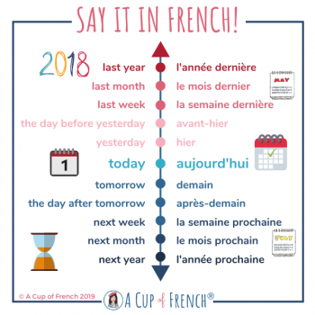 Time indicators in French