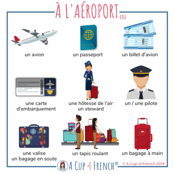 At the airport - French words 1