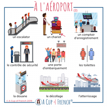 At the airport - French words 2