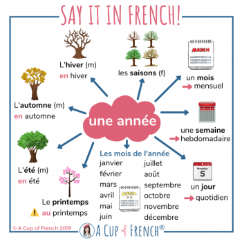 Seasons, months and days in French