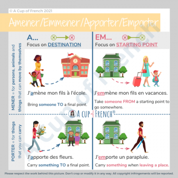 How to use Apporter-Emporter-Amener-Emmener properly - 1