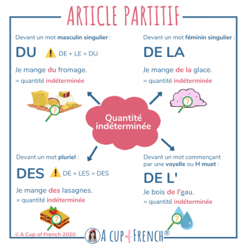 French partitive article 2