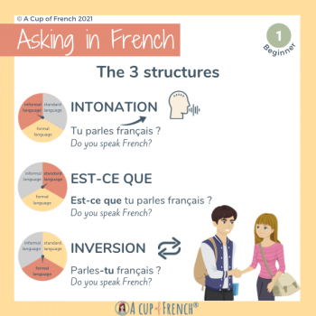 Ask a question in French 5