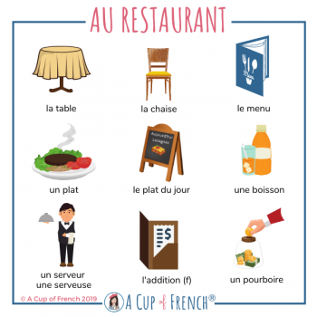French words - Restaurant