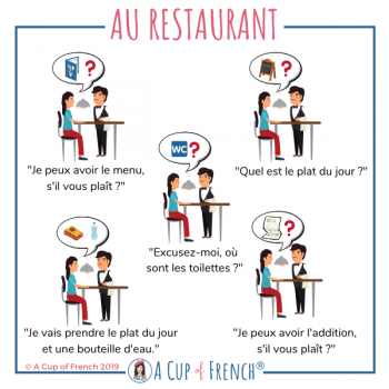 At the restaurant - French sentences