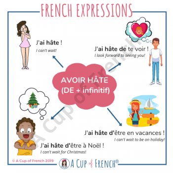 French expressions - Avoir hâte
