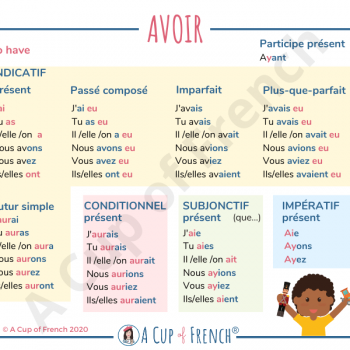 Conjugation of AVOIR