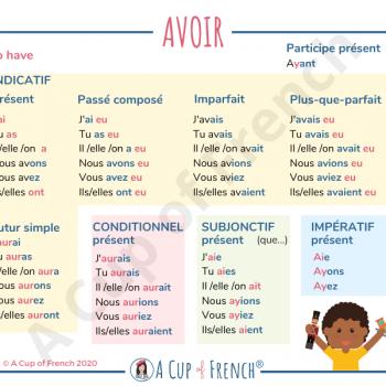 Conjugation of AVOIR