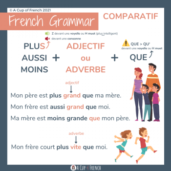 Comparative and superlative in French 1