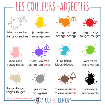Colours - French adjectives