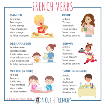 French verbs - meal