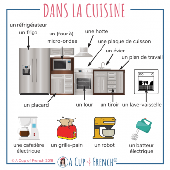 In the kitchen - French words
