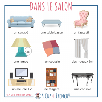 In the living room - French words