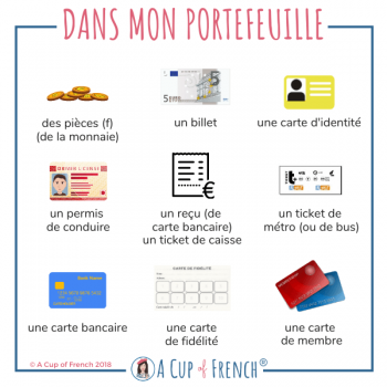 In my wallet - French words