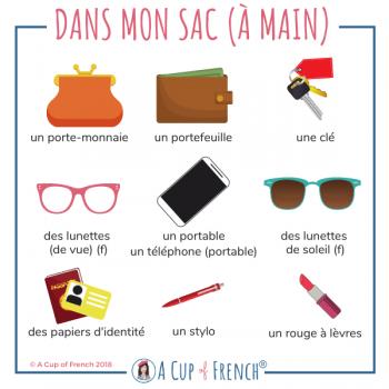 In my handbag - French words