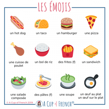 Learn French with emojis - food