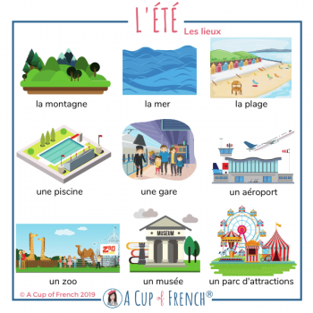 Summer places - French words