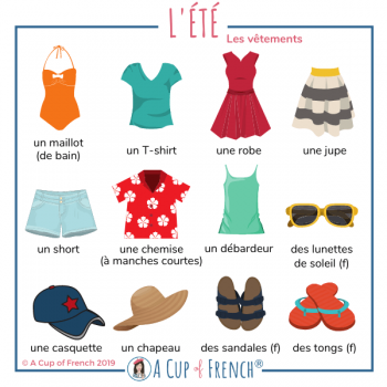 Summer clothes - French words