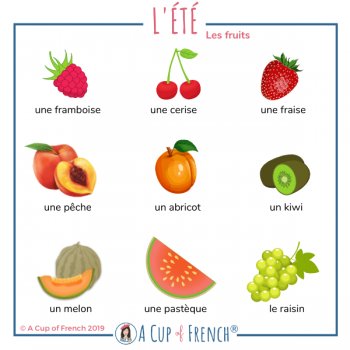 Summer fruits - French words