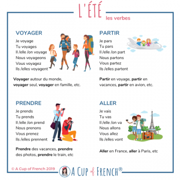 Summer - French verbs