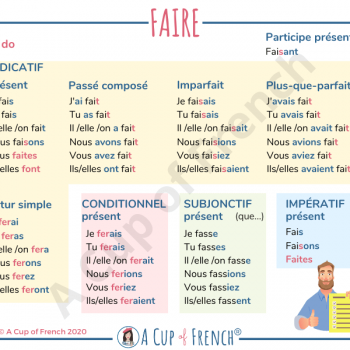 Conjugation of FAIRE