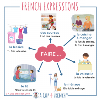 French expressions with FAIRE (1)