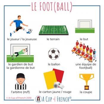Football - French words