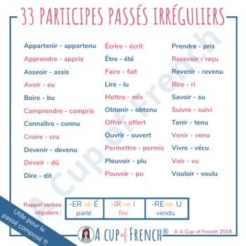 French past participles