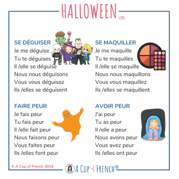French verbs - Halloween