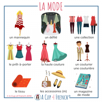 French words - fashion