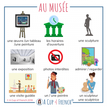 At the museum - French words