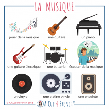 Music - French words