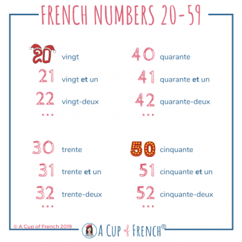 French numbers 20-59