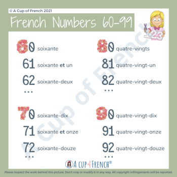 French numbers 60-99