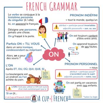 French pronoun ON - 1