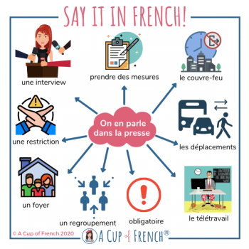 New Covid measures in French