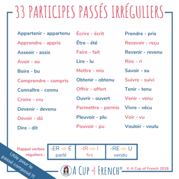 Irregular past participles in French