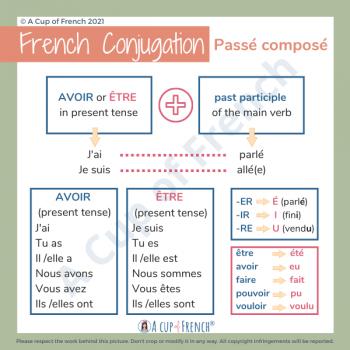 How to form the French passé composé