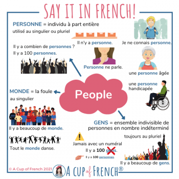 How to say PEOPLE in French?